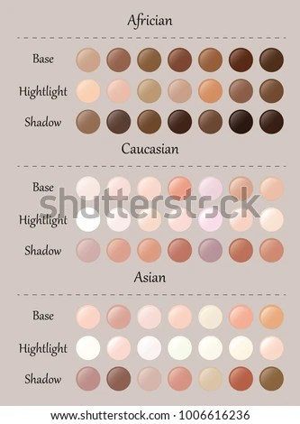 Skin Tone Chart Stock Images RoyaltyFree Images