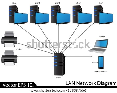 Lan Diagram Stock Images Royalty Free Images & Vectors Shutterstock