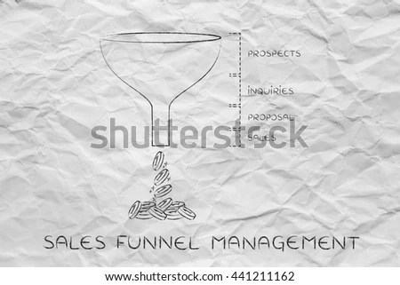 Sales Funnel Strategies Prospects Inquiries Proposal Stock
