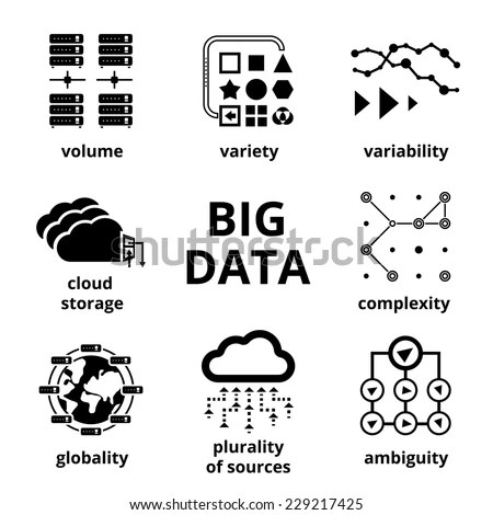 Big Data Icons Volume Variety Velocity Stock Vector