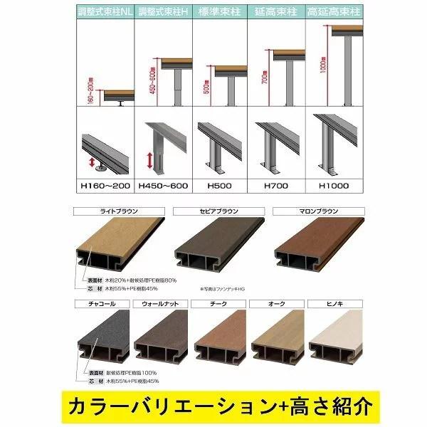 四國化成 ファンデッキHG 1間×8尺(2430) 幕板A ウッドデッキ 高 ...
