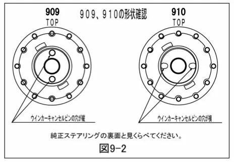 【楽天市場】RX-7 用 FD3S 系 年式11/1~ SRS 品番909 ステアリングボス WORKSBELL