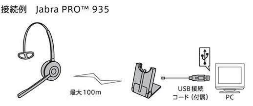 【楽天市場】【送料無料】Jabra ワイヤレス業務用ワイヤレスヘッドセット Jabra PRO 935:RISO-SYA