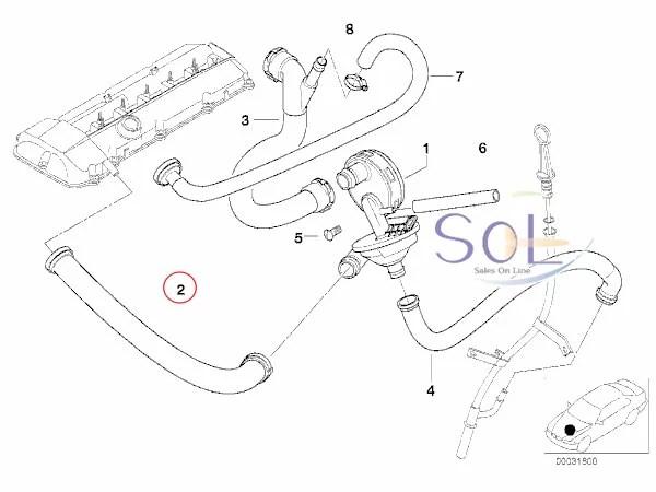 【楽天市場】BMW Z3 E85 Z4 E83 X3 クランクケースベンチレーションホース ブリーザーパイプ 2.0
