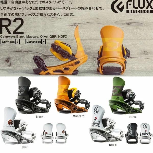 16/17FLUX【R2】