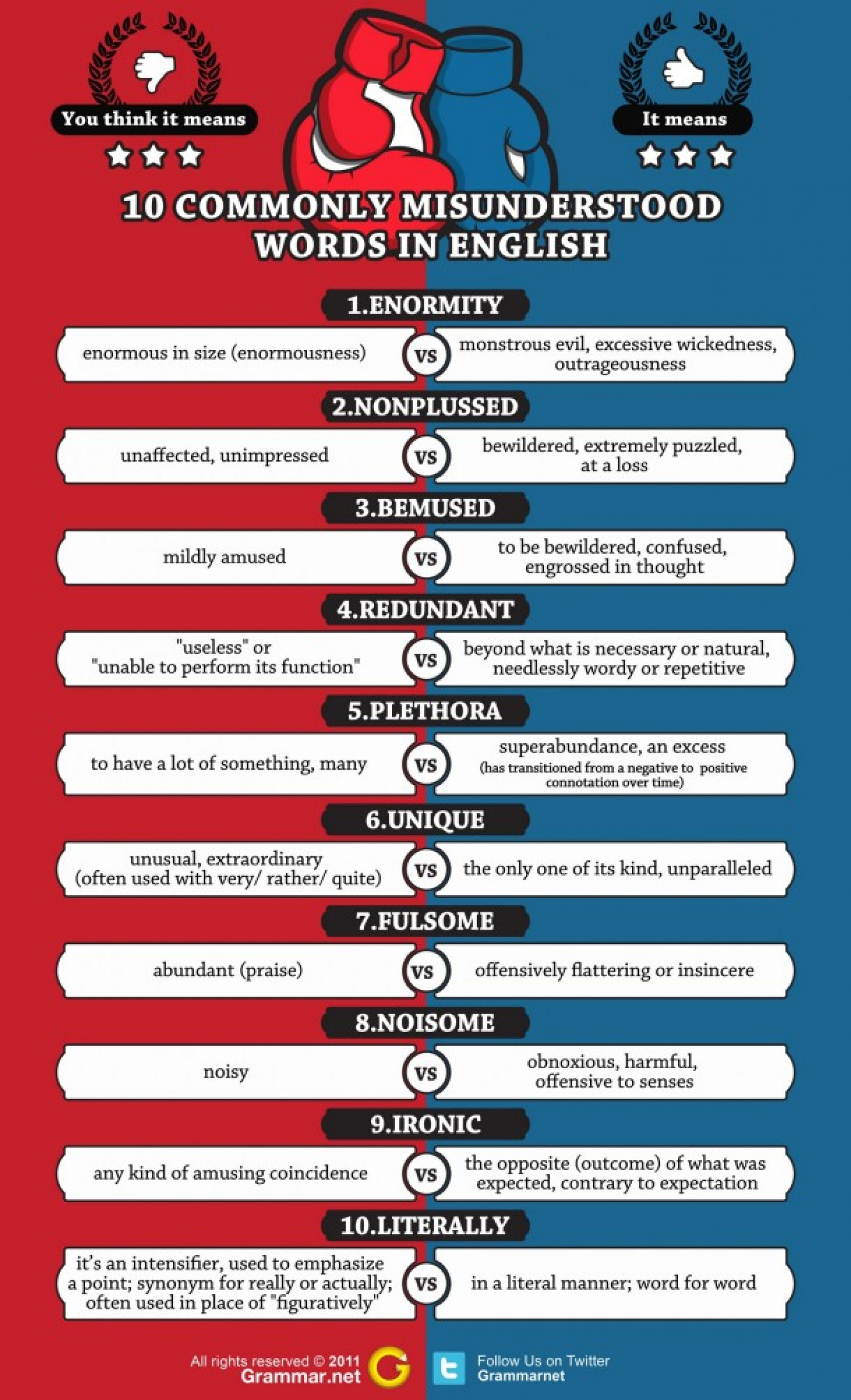 10 Commonly Misunderstood Words in English  Visually