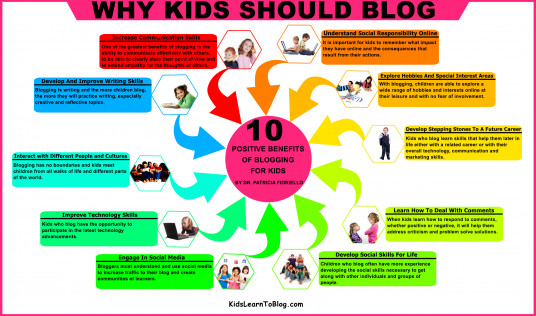 10 Positive Benefits of Blogging for Kids