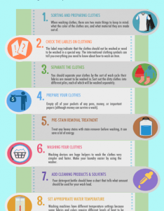 steps to do laundry more effectively also visual rh