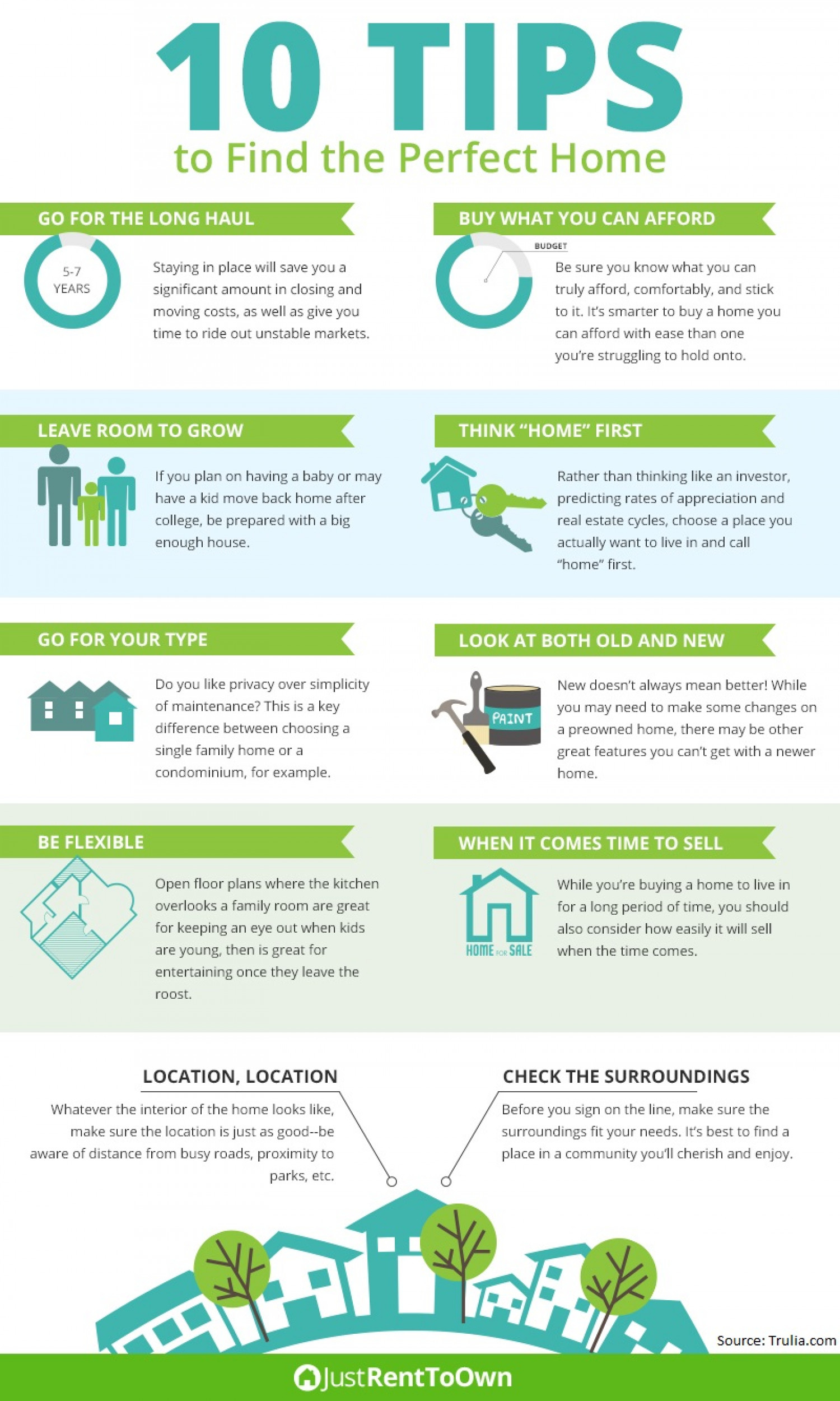10 Tips To Find The Perfect Home  Visually