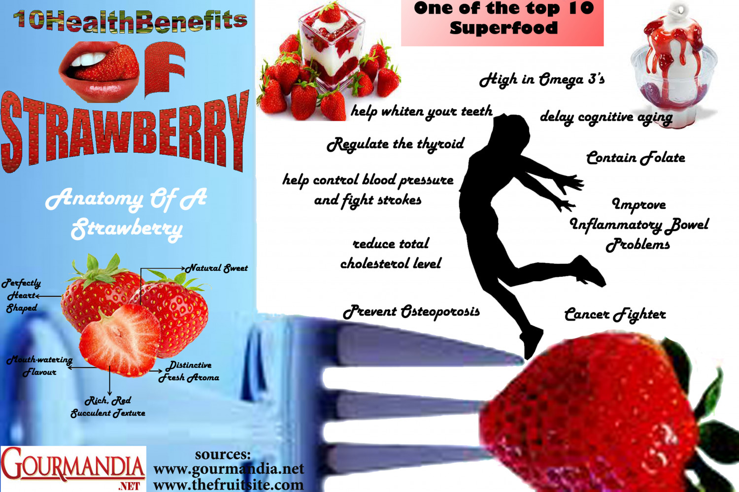 10 Health Benefits of Strawberry   Visual.ly