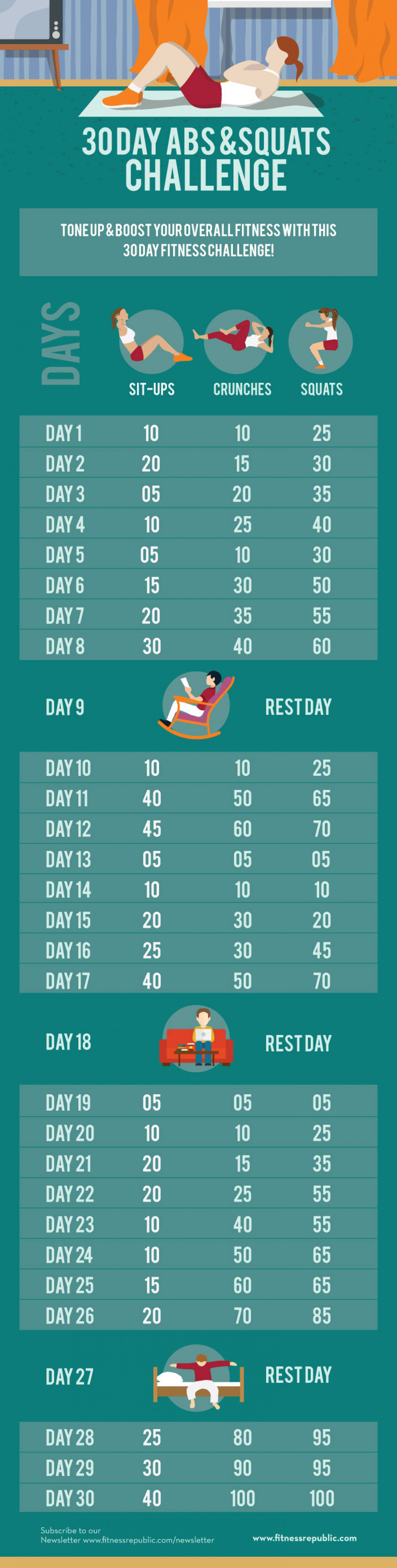 30 day abs and