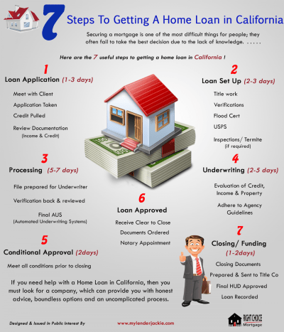 7 steps to getting a Home Loan in California   Visual.ly