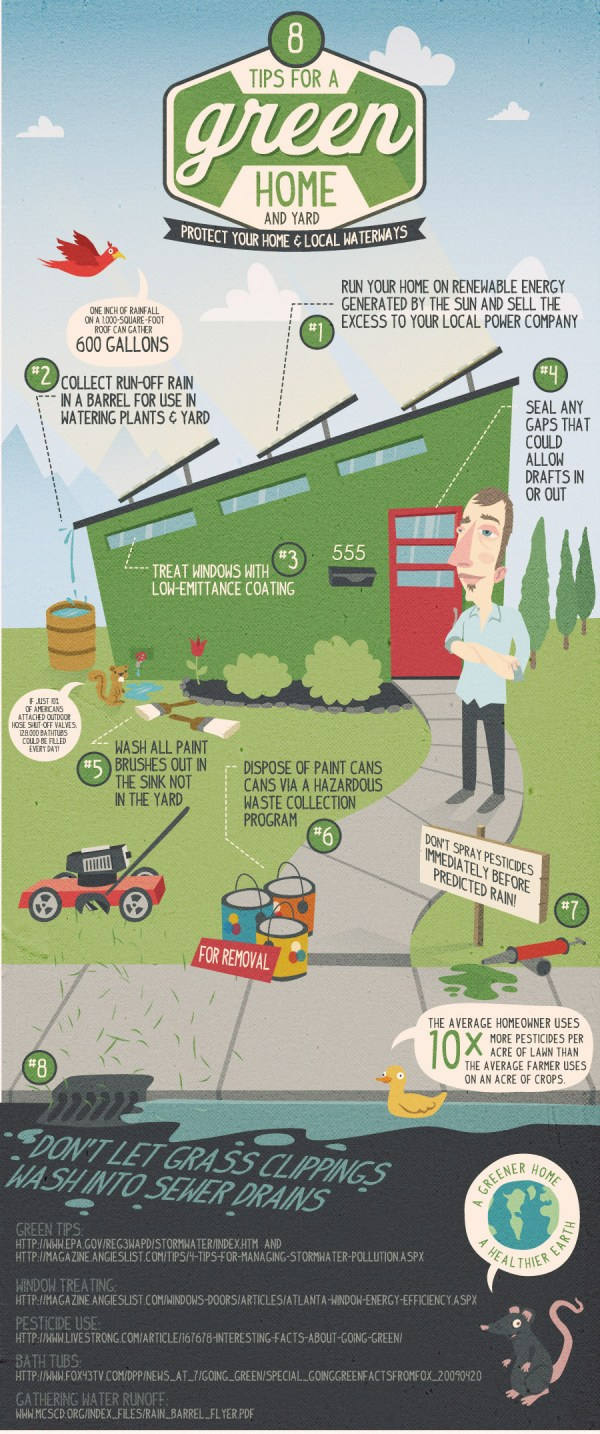 Sustainable Living Tips