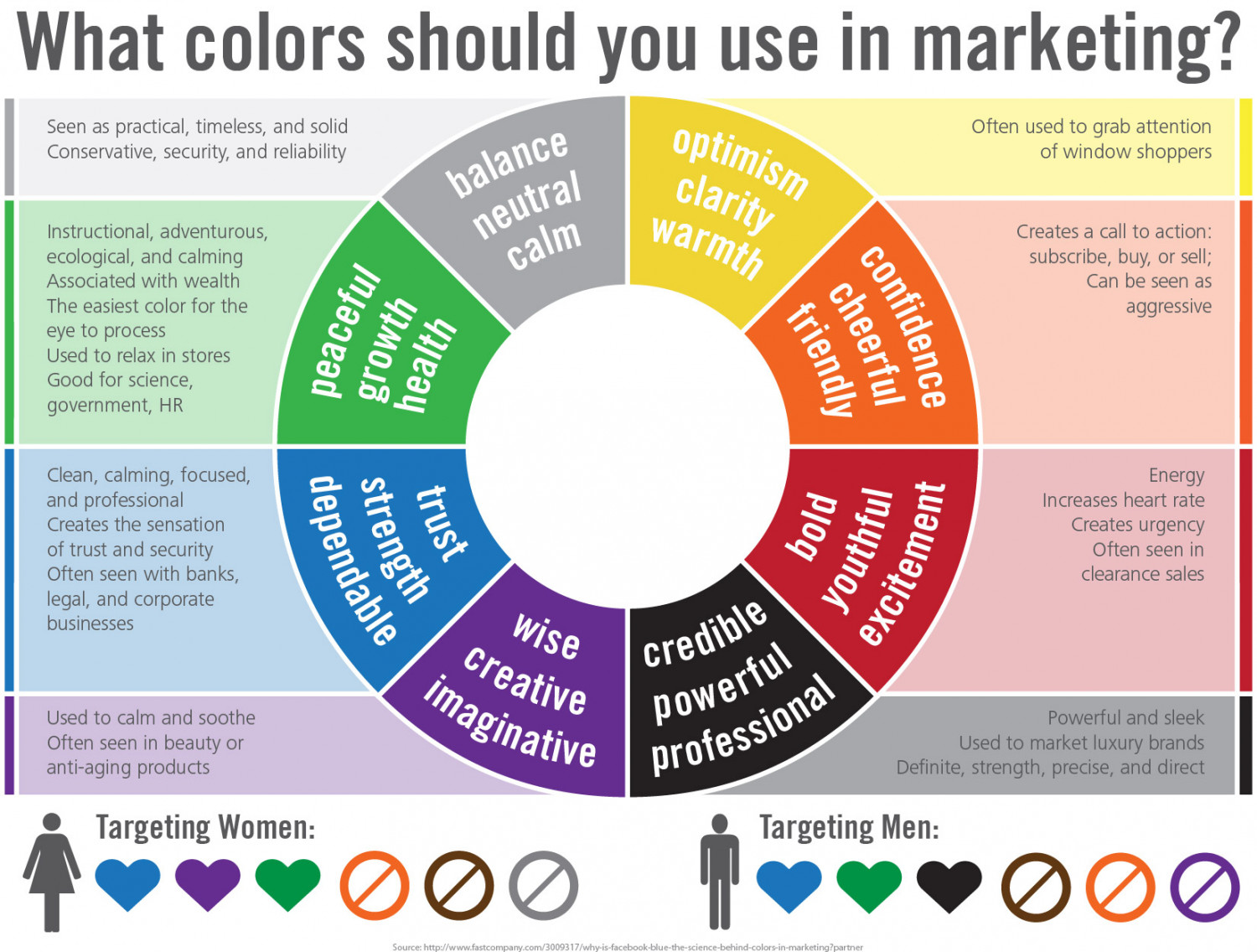hight resolution of what colors should you use in marketing infographic