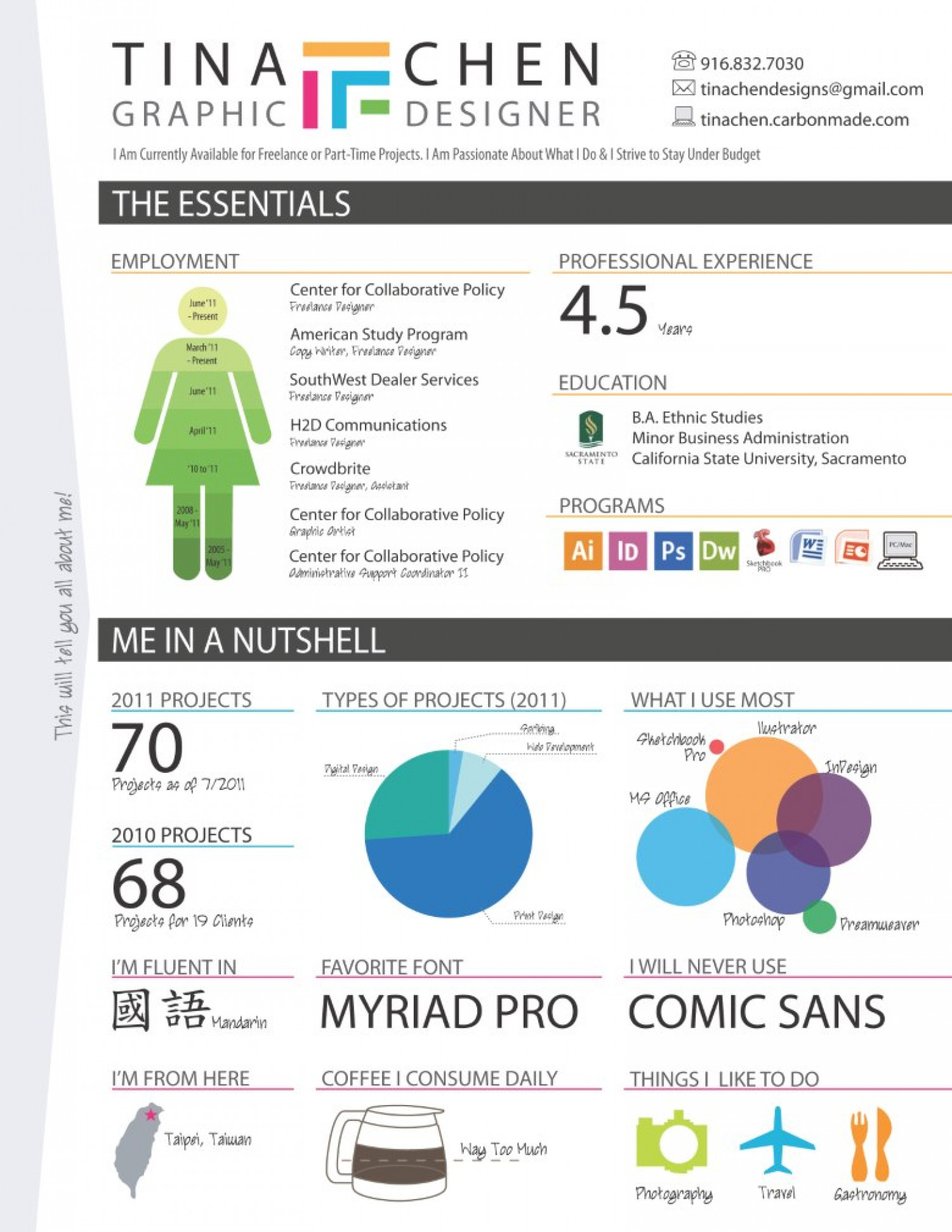 Resume Infographic An Infographic Resume Visual Ly