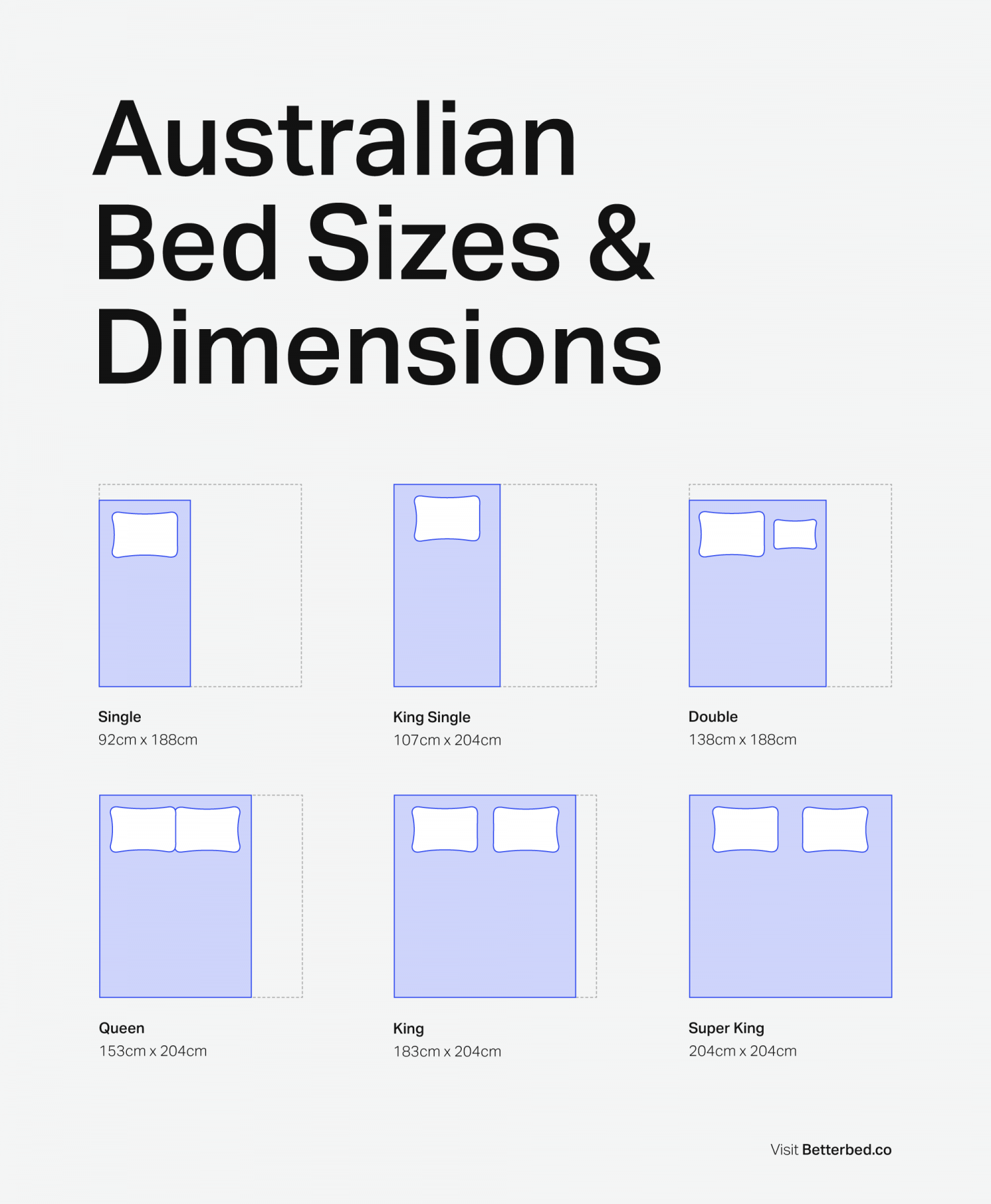Australian Bed Sizes Amp Mattress Dimensions Chart By
