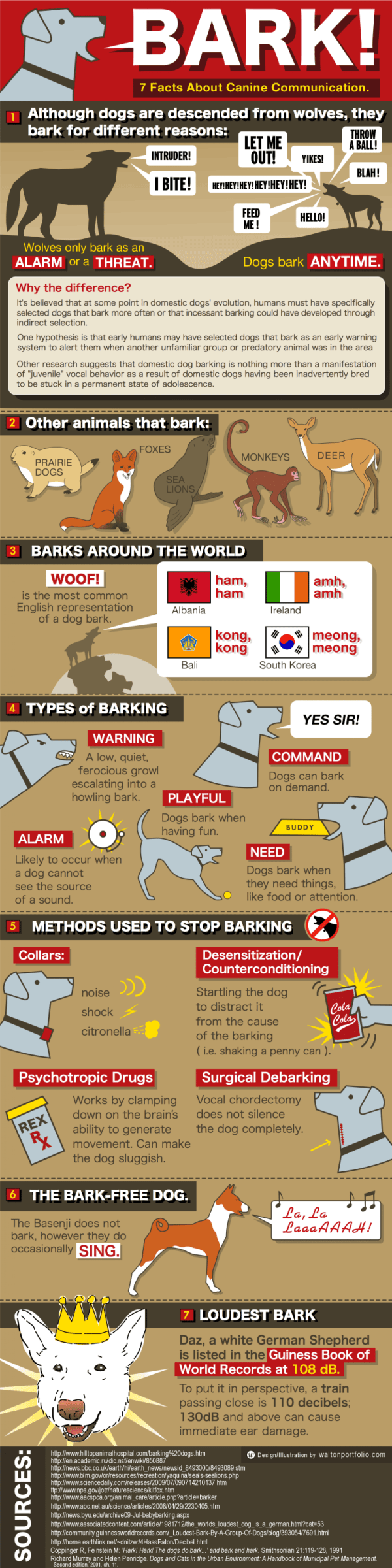 Bark 7 Facts Canine Communication Visual.ly