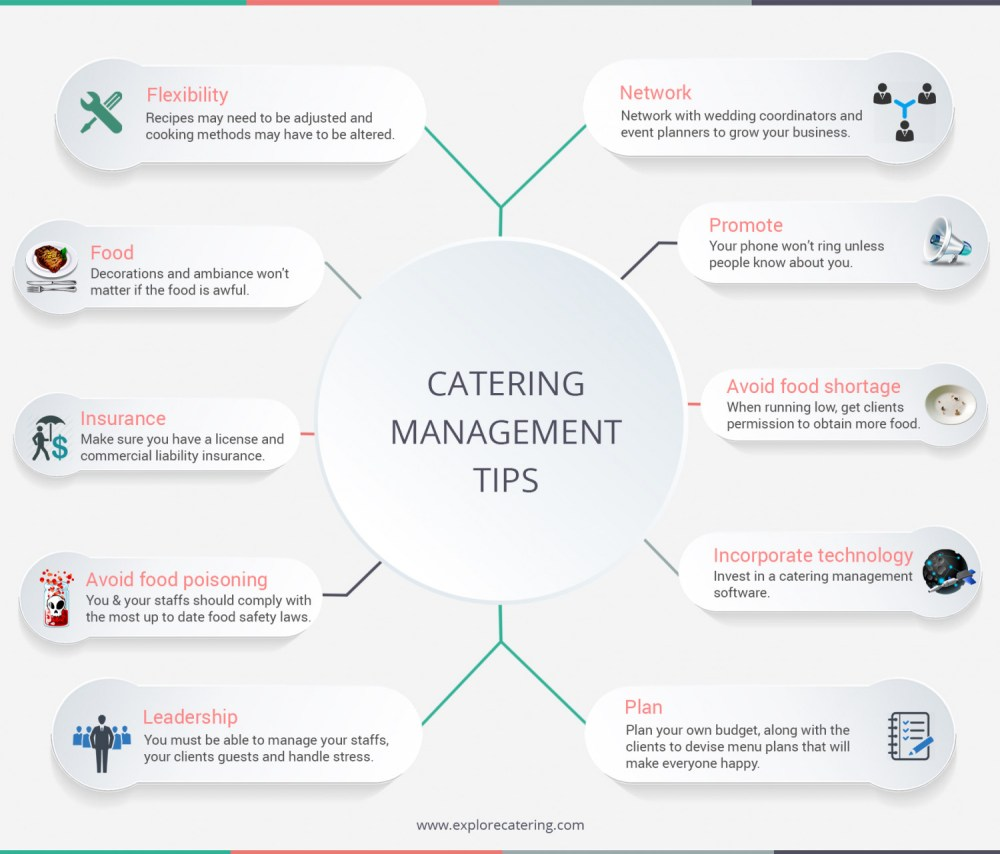 medium resolution of catering management tips infographic