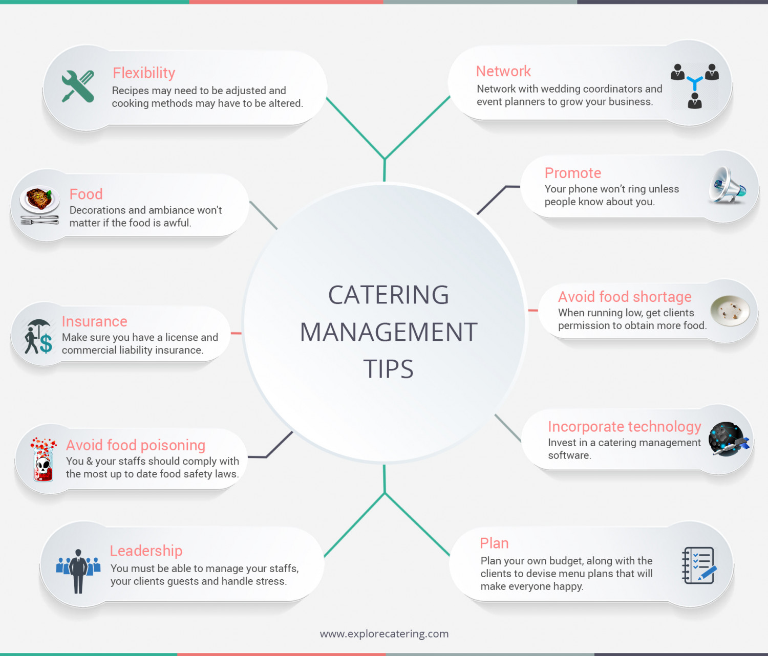 hight resolution of catering management tips infographic