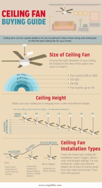 Ceiling Fan Buying Guide | Visual.ly