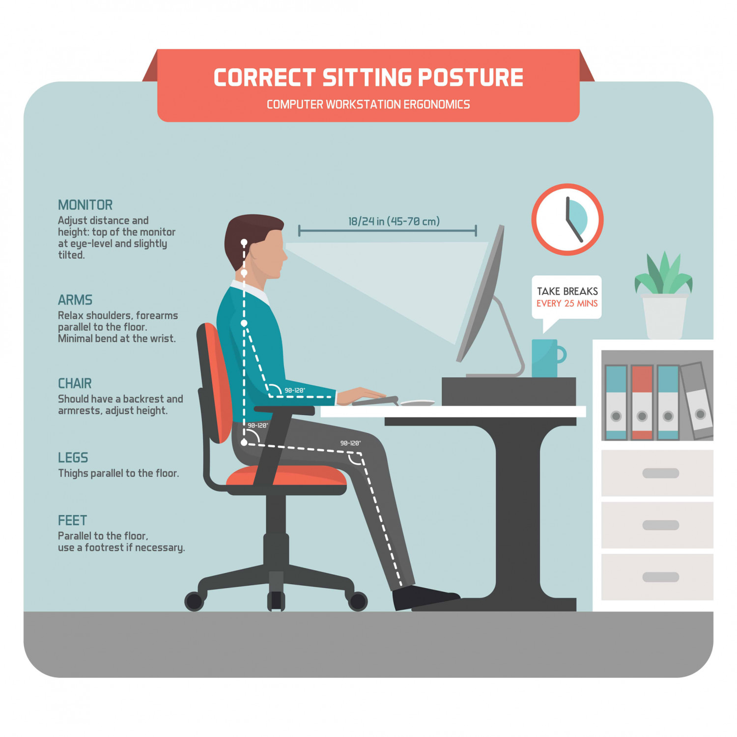 posture study chair red nwpa review correct sitting on computer desk | visual.ly