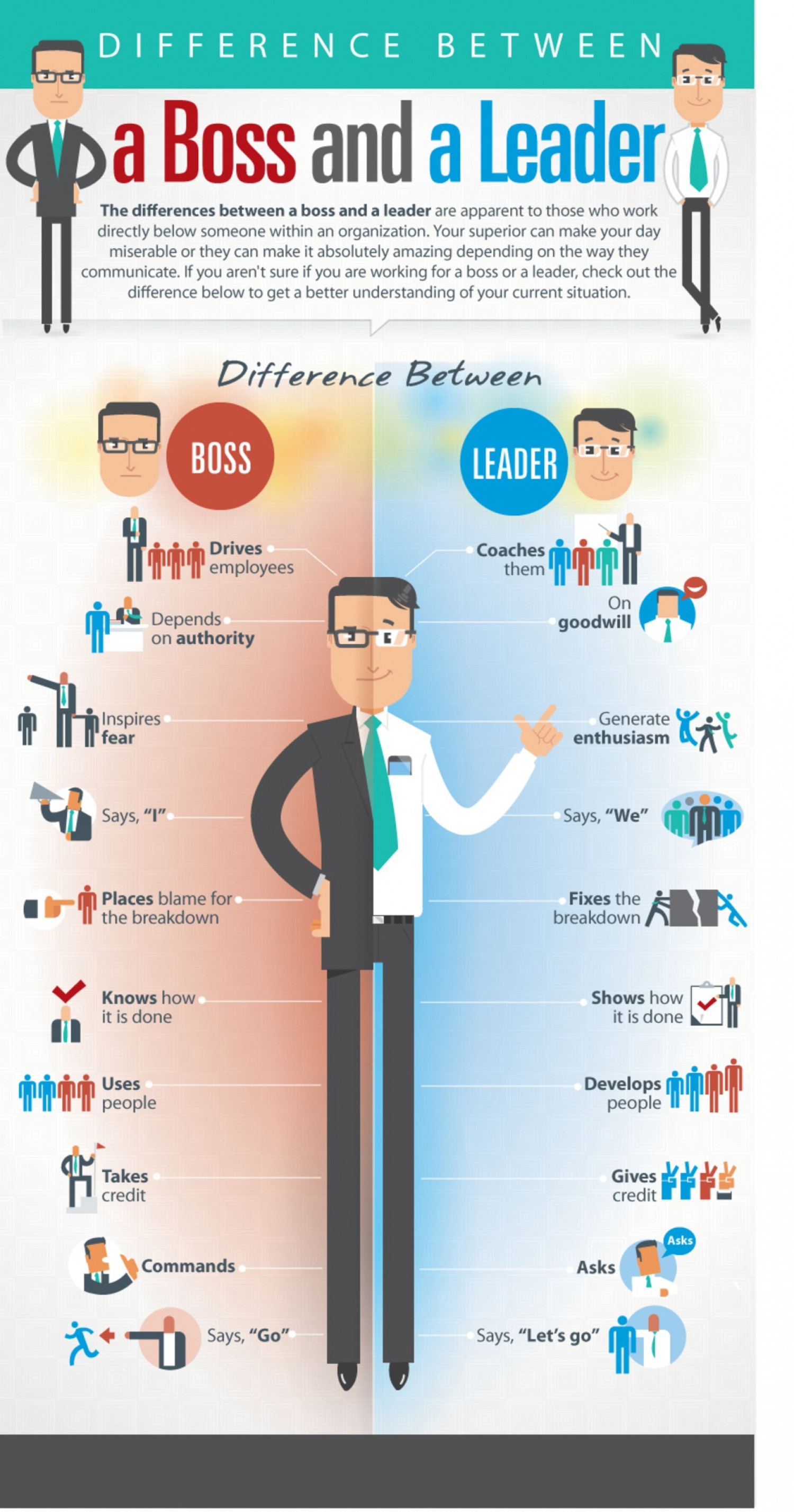 Difference Between A Boss And A LEader  Visually