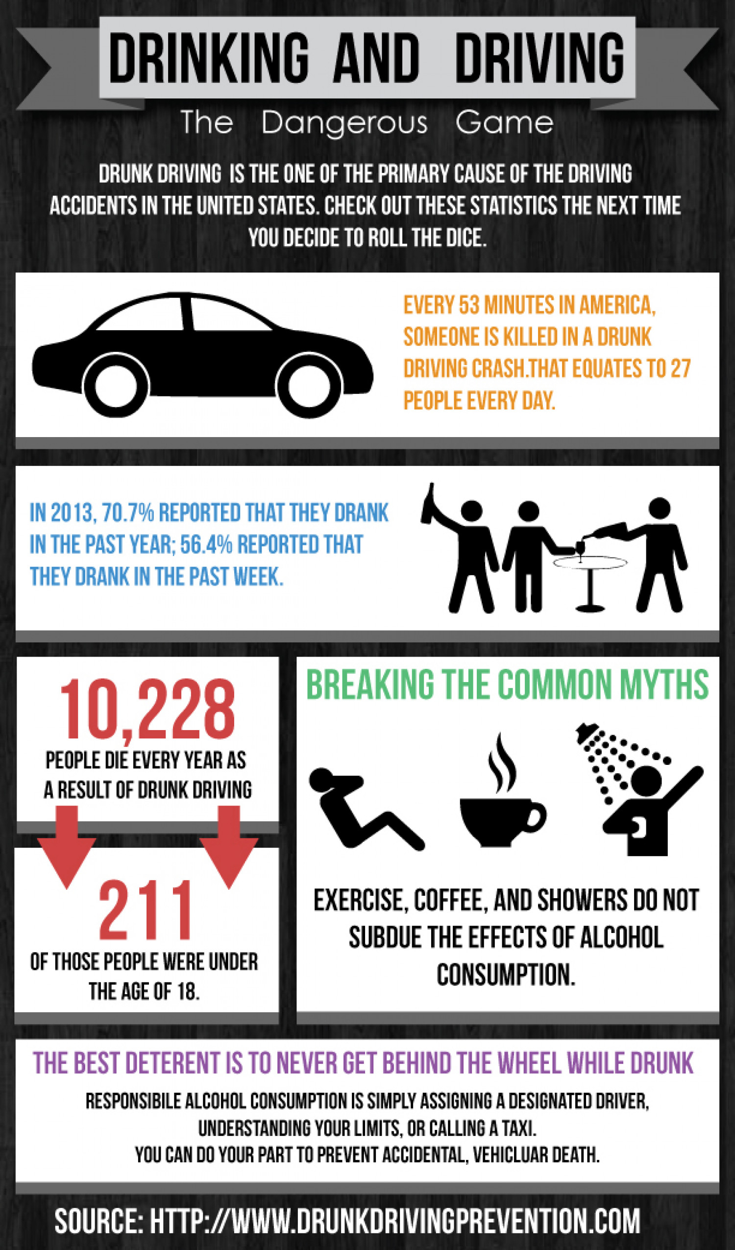 Drunk Driving The Dangerous Game