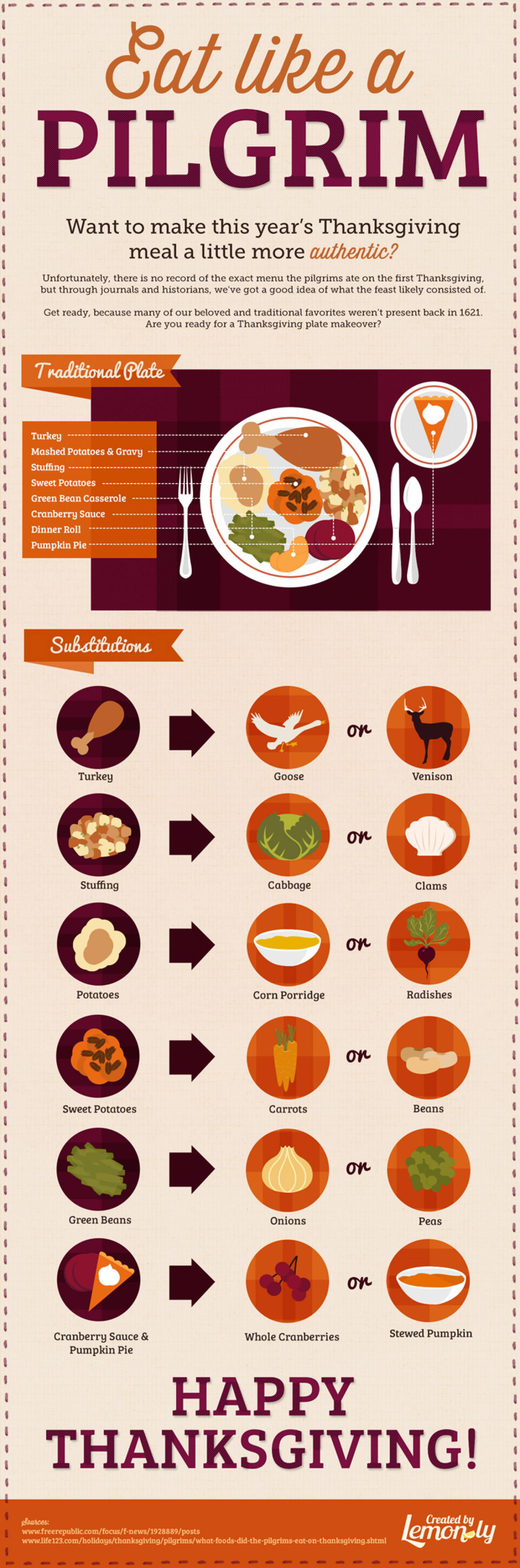 Ultimate Thanksgiving Guide [Infographics]   ecogreenlove