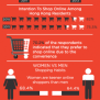 Ecommerce In Hong Kong Statistics And Trends Visual Ly