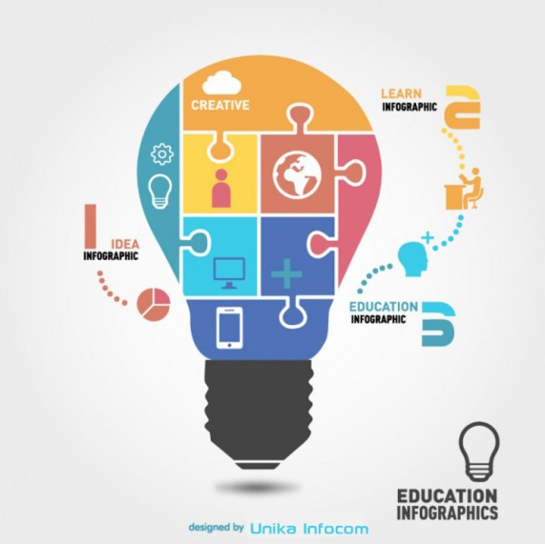 Education Infographics Visual.ly
