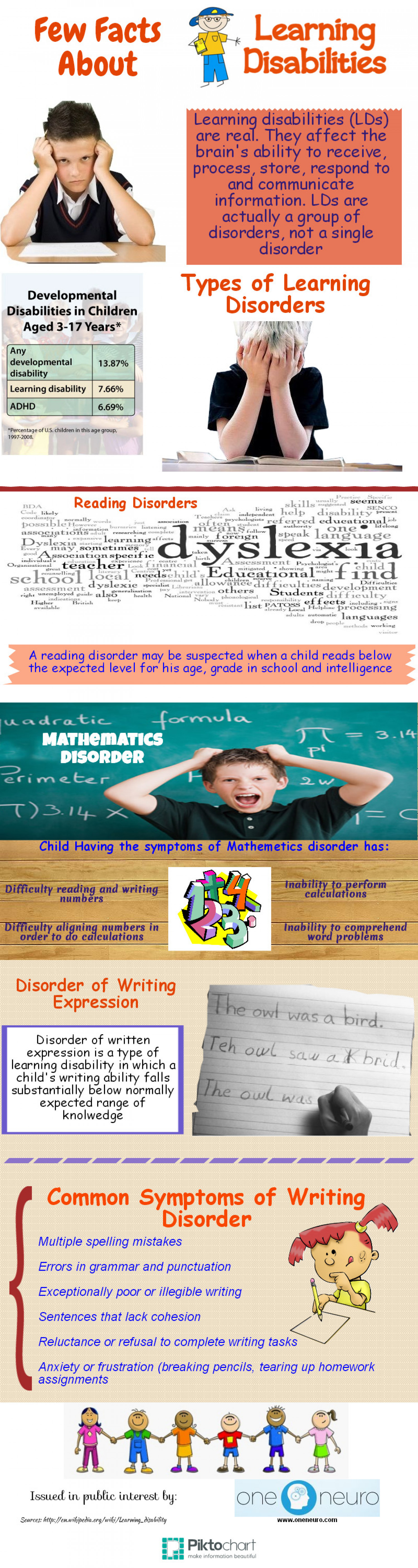 Few facts about learning disabilities Infographic