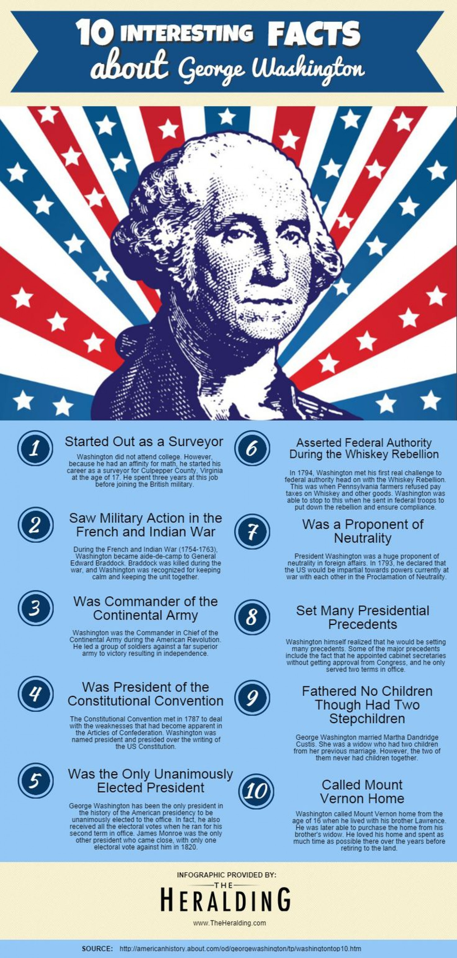 First American President George Washington