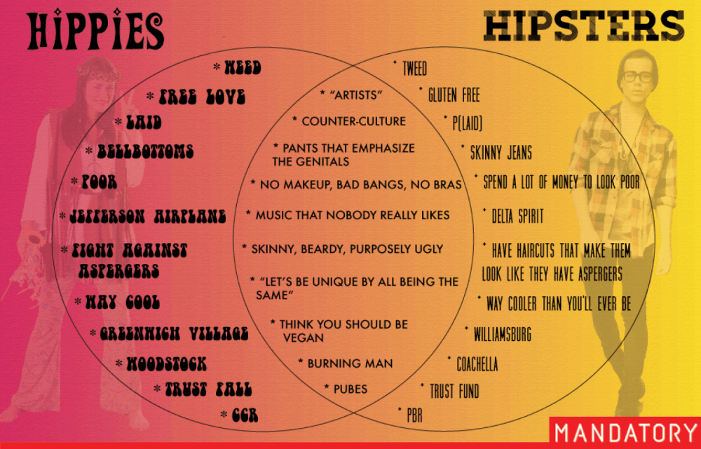 medium resolution of hipsters a venn diagram infographic