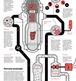 how does nuclear powerplant work  [ 1500 x 3000 Pixel ]