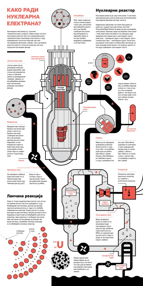 small resolution of how does nuclear powerplant work