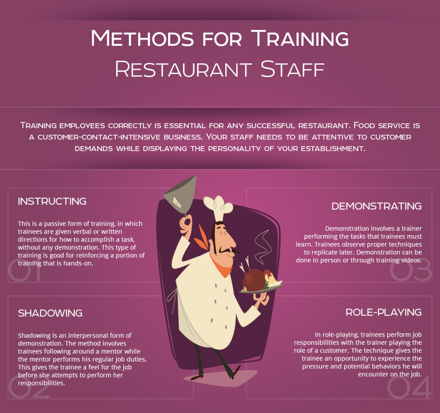 How To Create An Employee Training Plan For Your