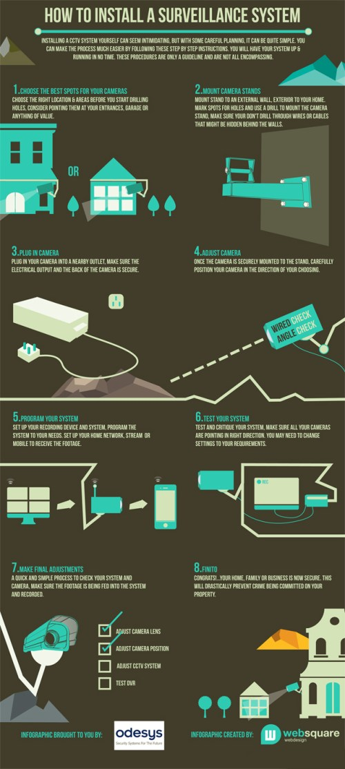 small resolution of home surveillance wiring diagram wiring diagram