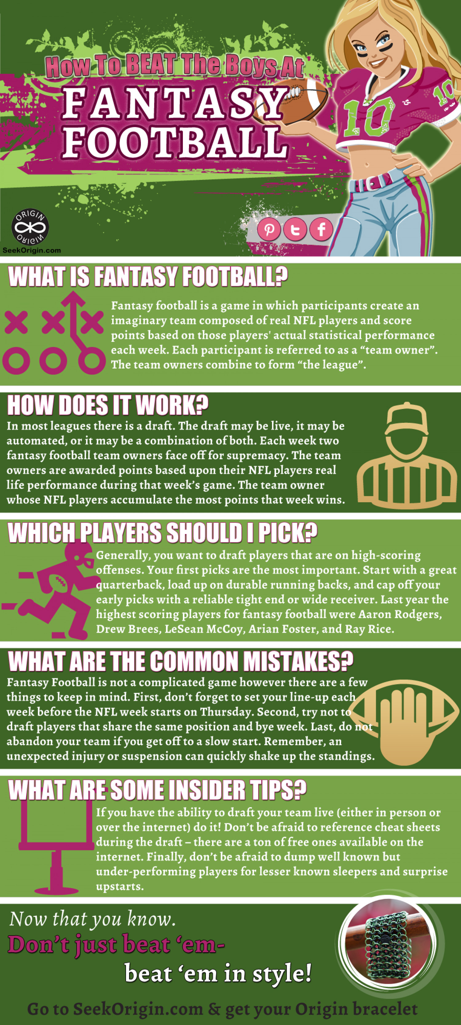 How to Play Fantasy Football: The Girls Guide   Visual.ly