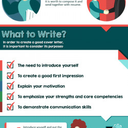 Exceptional Cover Letter