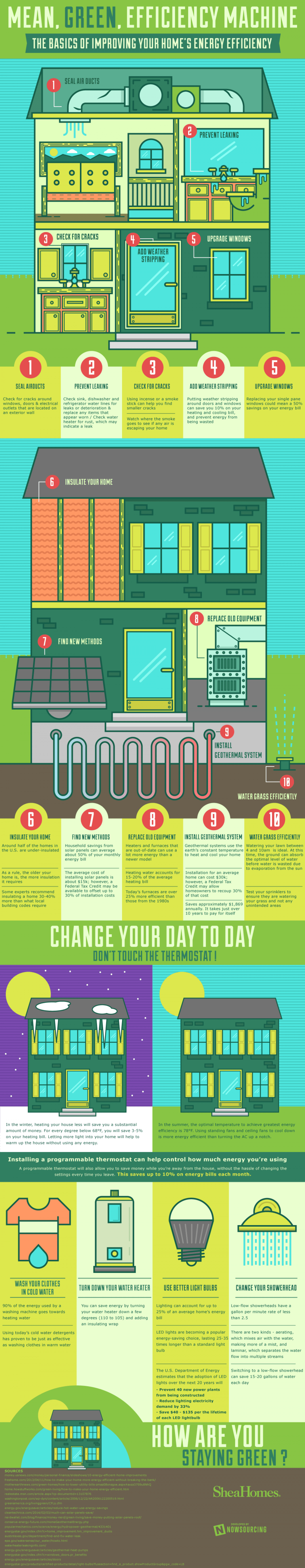 Improving Your Energy Efficiency Infographic