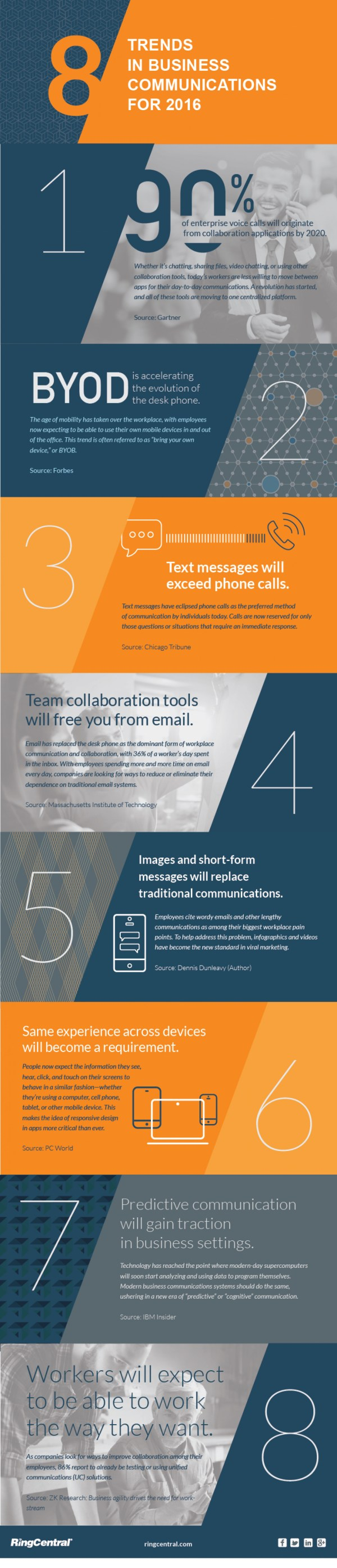 Infographic 8 Trends In Business Communication And