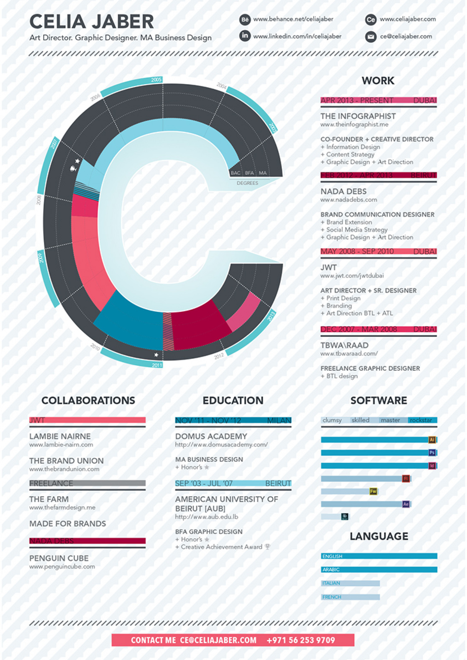 Infographic Resumes Infographic Résumé Visual Ly