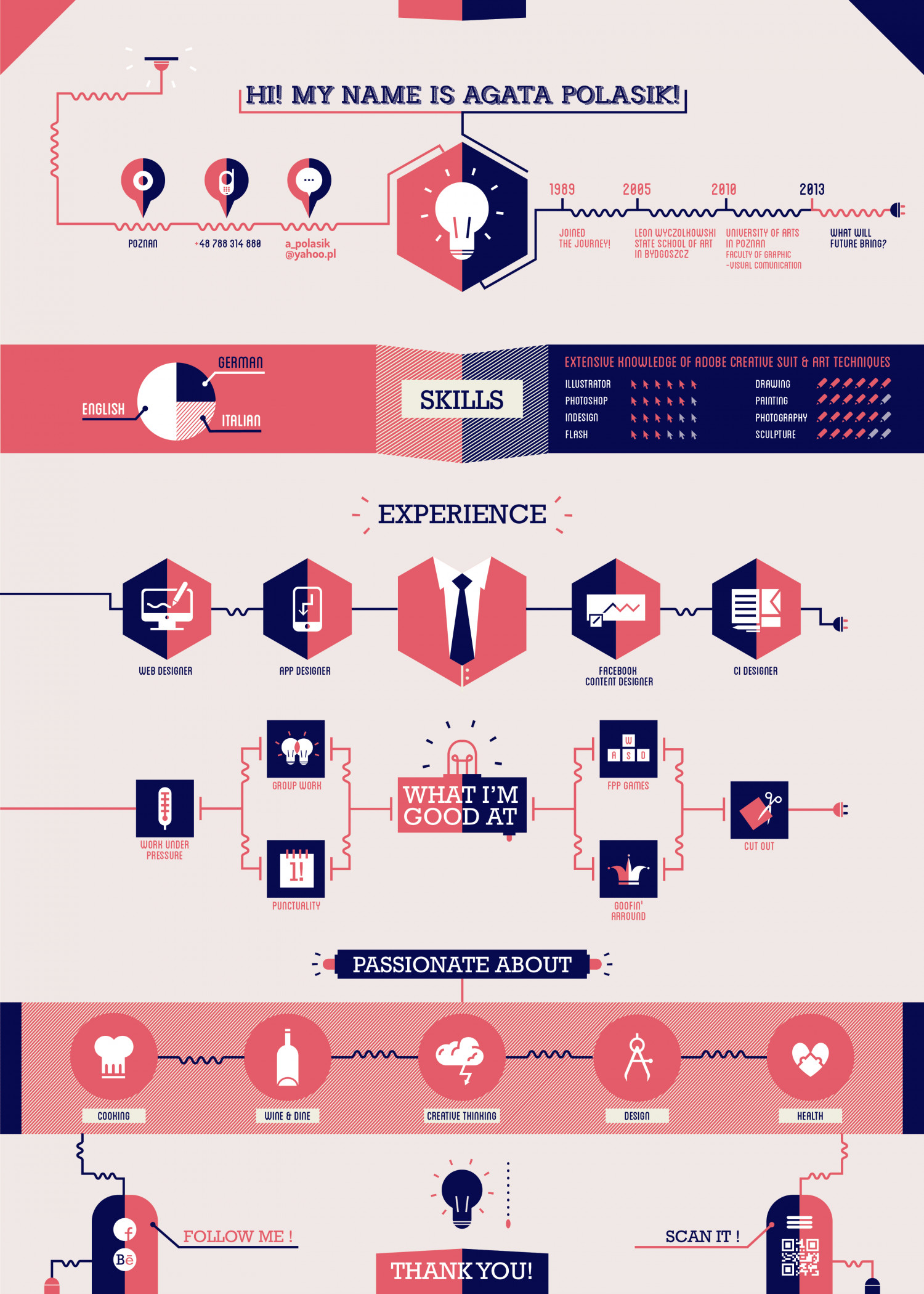 Infographic CV Agata Polasik Visual Ly