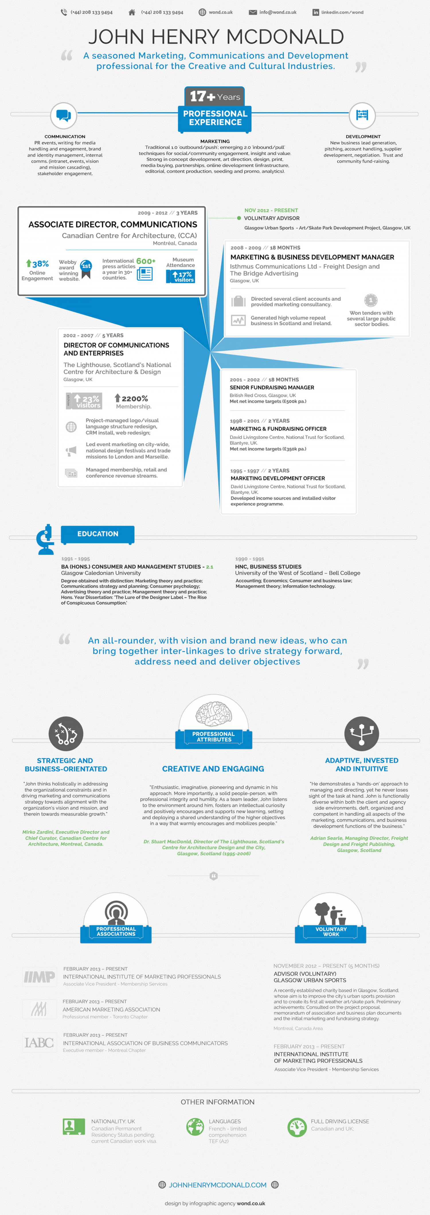 Resume Infographic Infographic Resume Template Classic Corporate Visual Ly