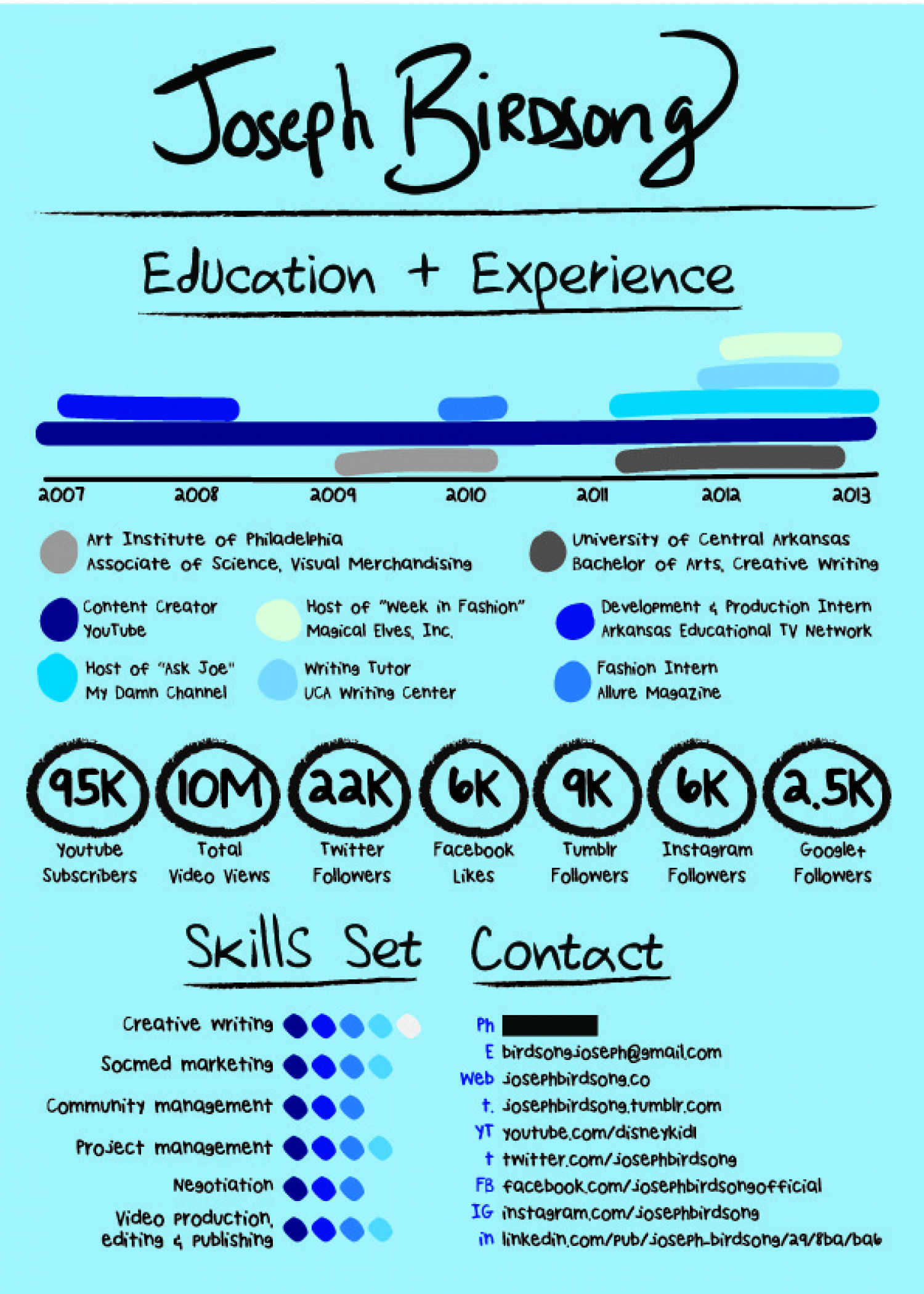 Infographic Resumes Infographic Resume Visual Ly
