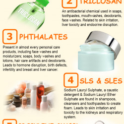 Ingredients to avoid in personal care products | Visual.ly