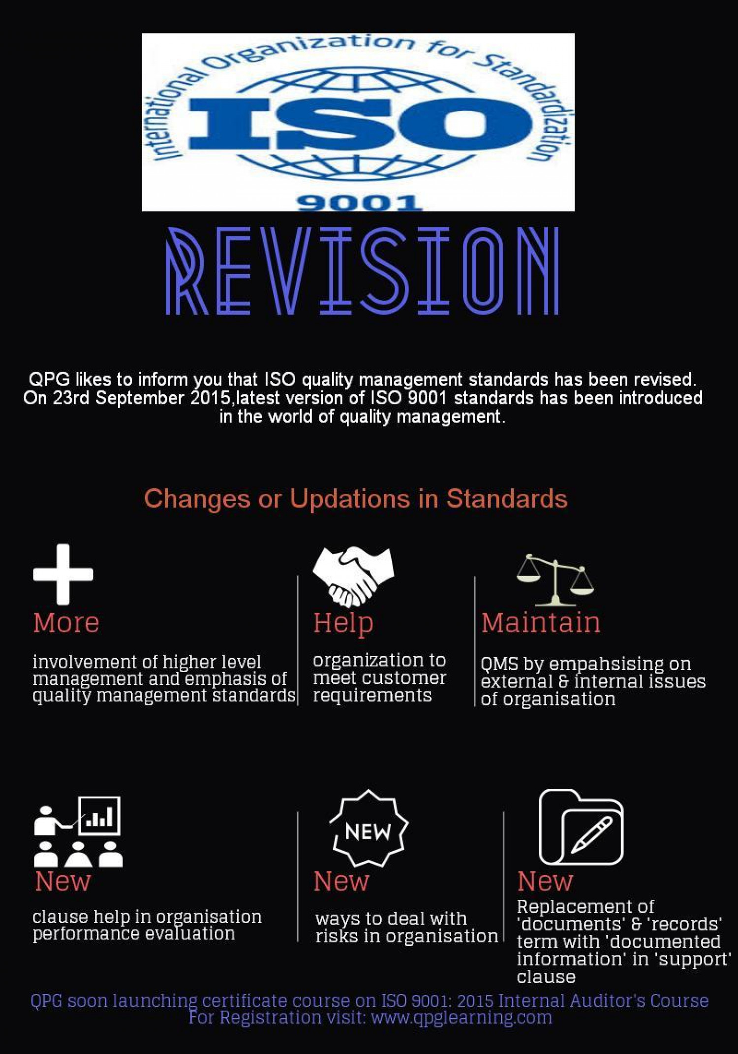 ISO 9001:2015 standards   Visual.ly