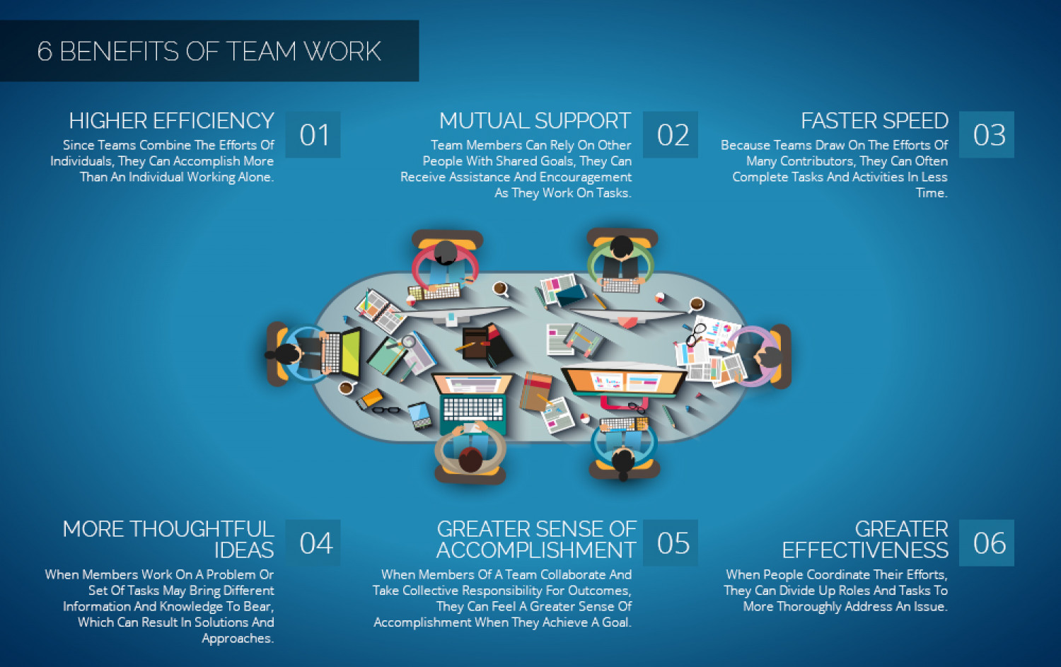Motivating Teamwork Workplace
