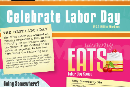 labor day infographics visual