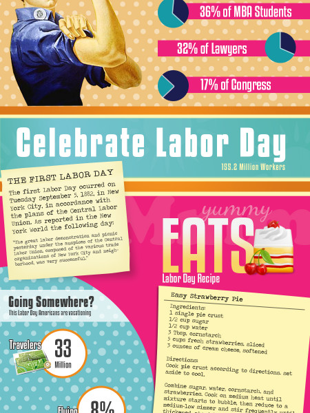 labor day facts and